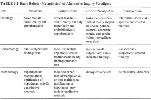 gubaleonardalternativeinquiryparadigms