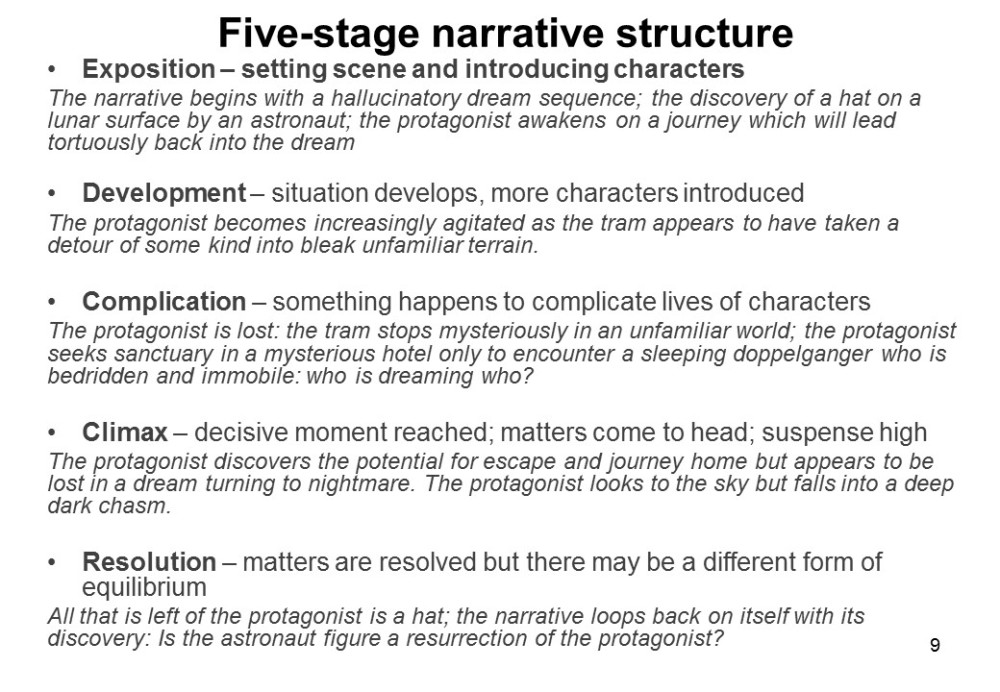 How to research NARRATIVE_3
